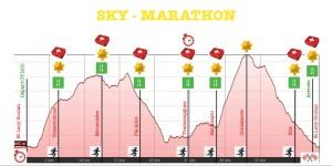 Skymarathon